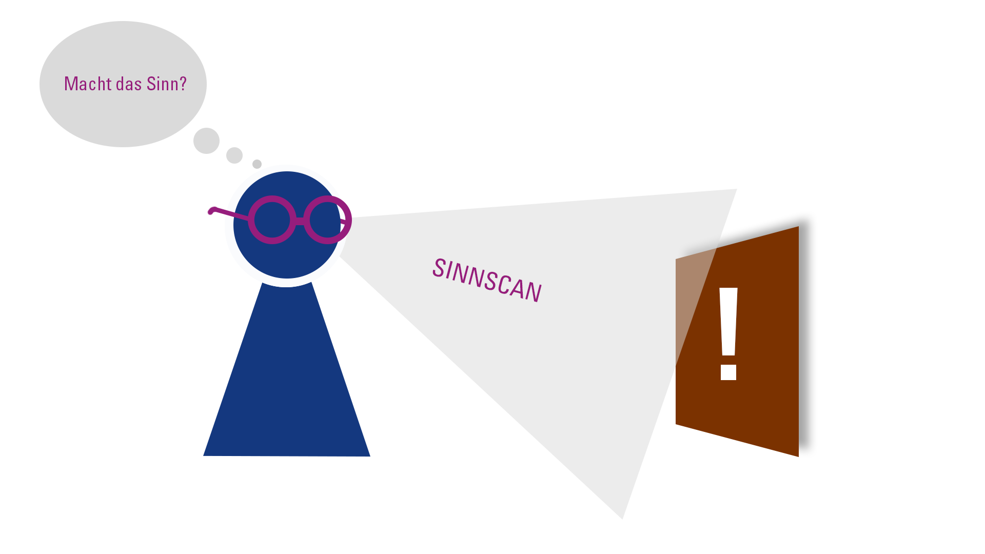 Sinnscan - Laterale Führung