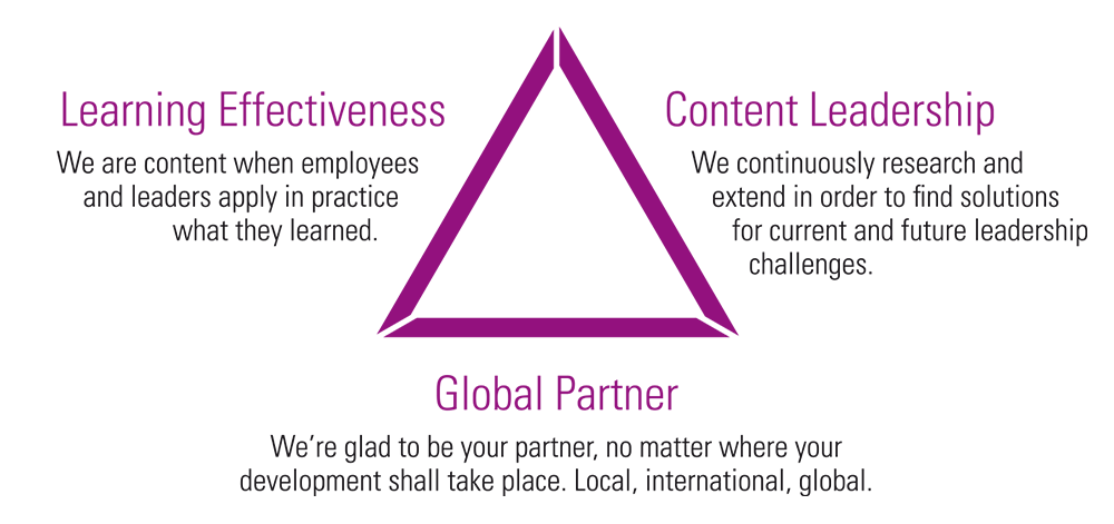 Learning effectiveness - Content Leadership - Global Partner