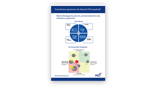 Transferkarte - Commitment gewinnen als laterale Führungskraft