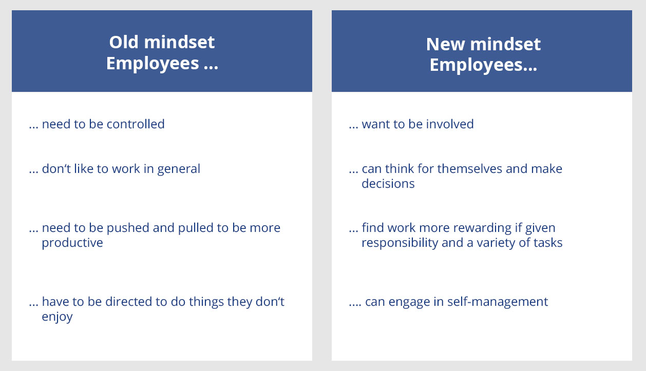 Old mindset and new agile leadership mindset